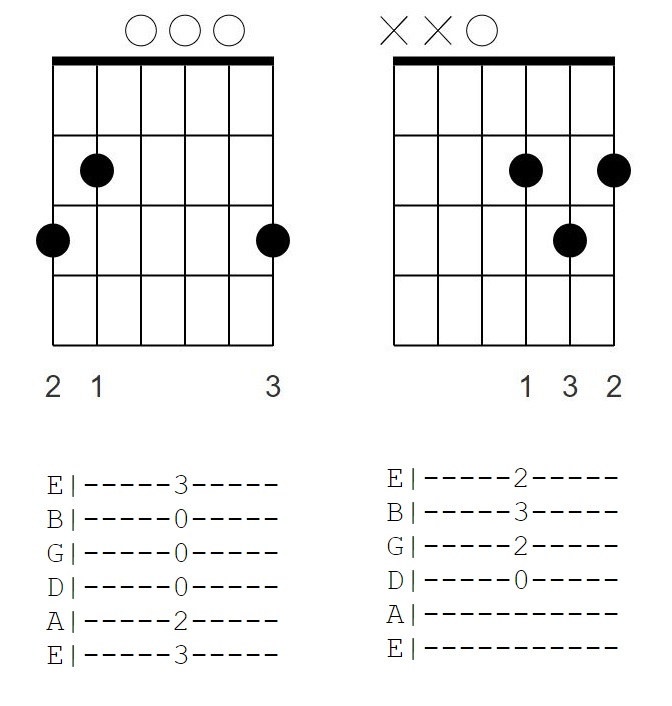 Luxury Chord Tabs Elaboration - Song Chords Images - apa-montreal.info