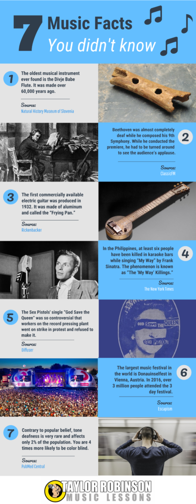 7 music facts